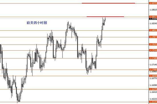 张果彤:黄金关注1920一线强阻力