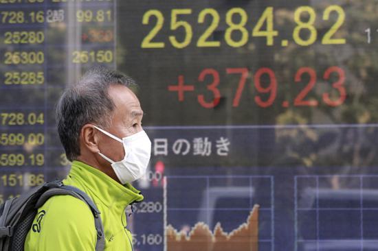 高盛与野村预计日本股市明年将进一步上涨