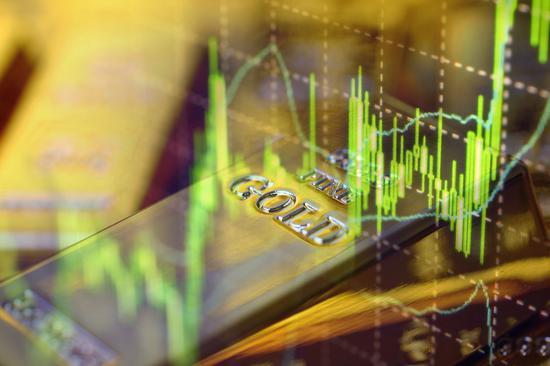 黄金期货周三收高0.3% 创1月来最高收盘价