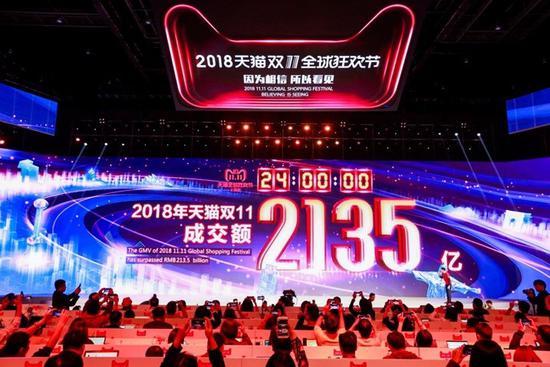 2018年天猫双11,最终交易额锁定在2135亿元,再创历史新高,背后是中国消费者巨大的消费潜能