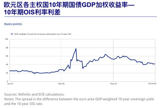 欧洲央行:且看我如何拯救了欧洲市场_如何进入外汇交易行业