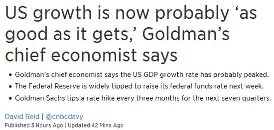 高盛:美国GDP已达最佳水平 未来将逐渐放缓高盛