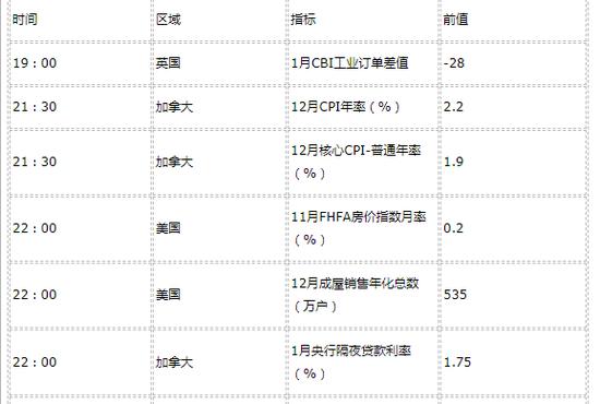 金融市场不安美元持稳日元走强 黄金从二周高位