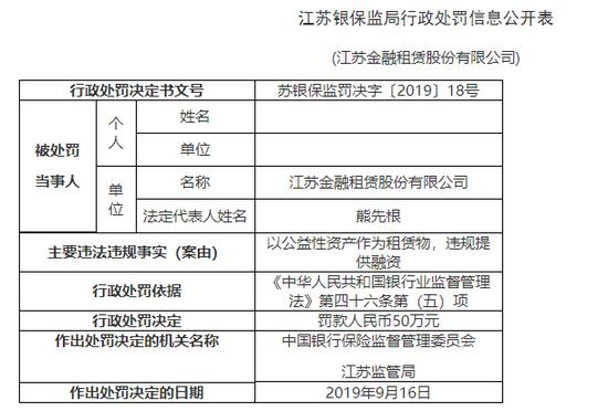 上海警方通报证大公司非法集资案 刑拘41名嫌疑人