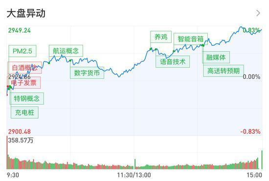 苏农银行变更注册资本获批  股价低迷获多名高管增持