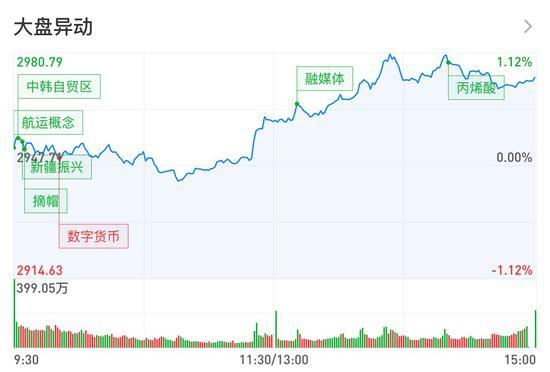 宝兰德科创板IPO注册生效 中国电器等三公司提交注册