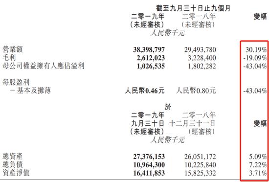 小勐拉赌场埋人了|中金公司:预计2020年化工品价格整体将下降5%