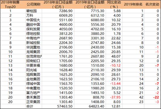广州取消2020年2月2日婚姻登记工作