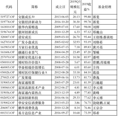 辽宁省出台25条政策举措助中小企业渡过难关