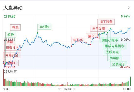 天鸽互动9月5日耗资36万港元回购20.7万股
