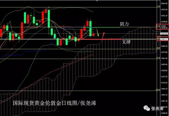 中牧股份:华农资产减持全部股份 套现2.67亿元