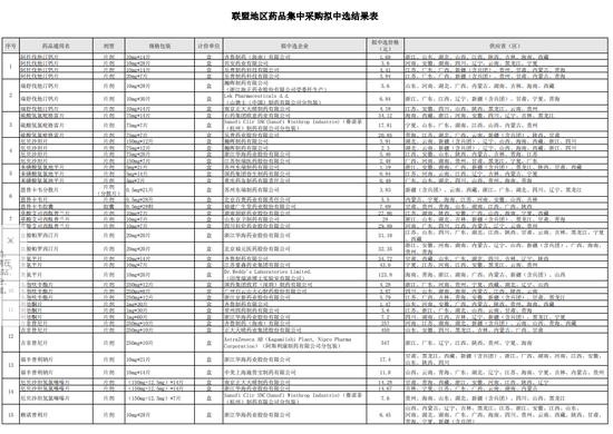 恒新丰控股中期纯利1630.5万元同比跌22% 不派息