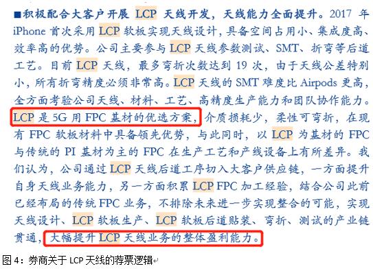 图4:券商关于LCP天线的荐票逻辑