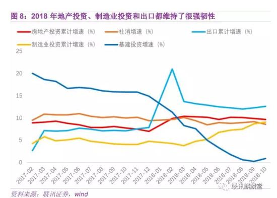 2019下半年經濟走勢_...基本面底部預計2019年下半年呈現