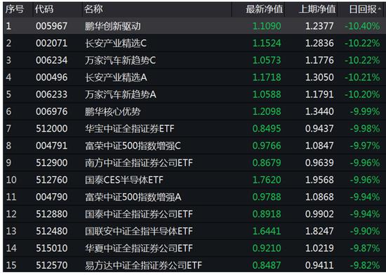 国资委四天两文件落地央企股权激励加码