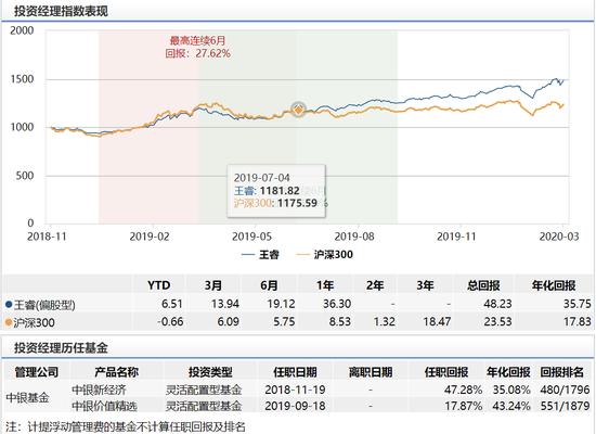 郑州银行2019年股东应占利润32.85亿元同比增7.4%