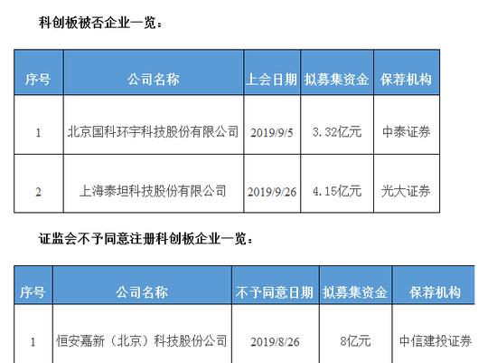 """何鸿燊百岁人生:与霍英东""""搭车""""港股 夺取澳娱控制权"""