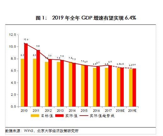2019人均gdp_2019年中国人均gdp