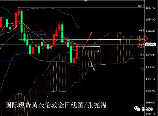 里昂:中国铝业目标价降至2.6港元 维持跑赢大市评级