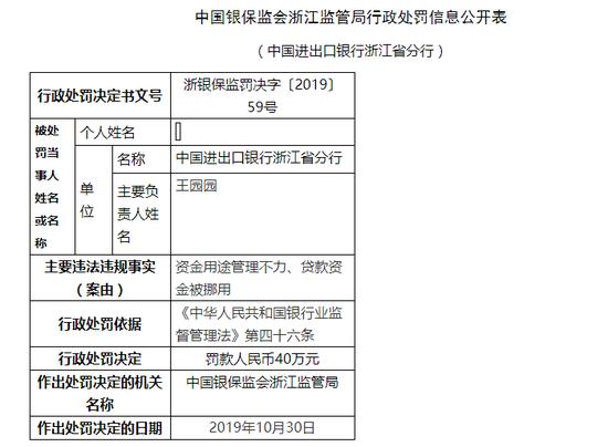 进出口银行浙江省分行被罚40万:贷款资金被挪用