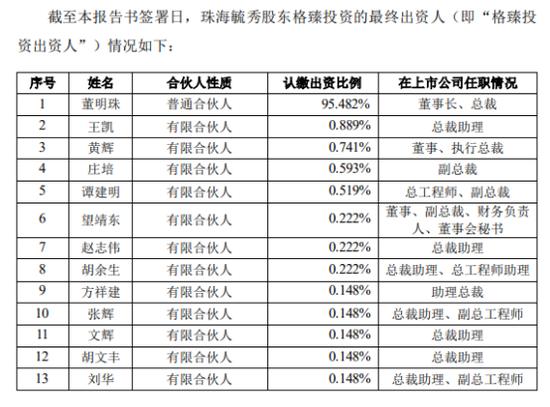 图片来源:格力电器2020年1月发布的详式权益变动报告书