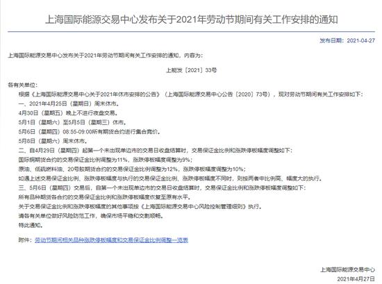 上海国际能源交易中心:自4月29日调整原油等品种交易保证金比例和涨跌停板幅度