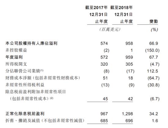 消息称3大运营商均变相取消不限流量套餐 9月1日停售