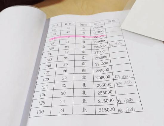 何清展示的房源价格信息每经记者 赵西岭摄