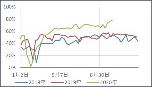 赵及锋:北京领先正在国际真现了四板市场跟三板市场的买通
