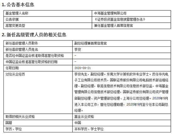中海基金新任副总经理李俊为首席信息官