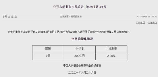中国央行开展300亿元逆回购操作 实现净投放200亿元
