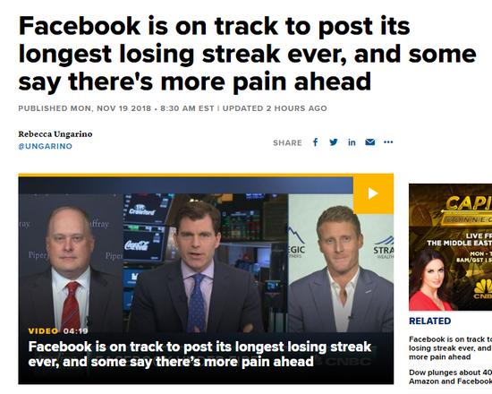 Facebook连跌三月创历史记录 分析师称下跌还没停止