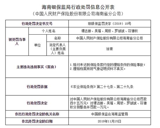 汇丰晋信基金捐款50万元驰援一线抗击疫情