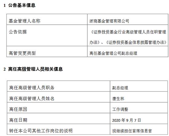 浙商基金唐生林离任副总经理 继续担任首席信息官