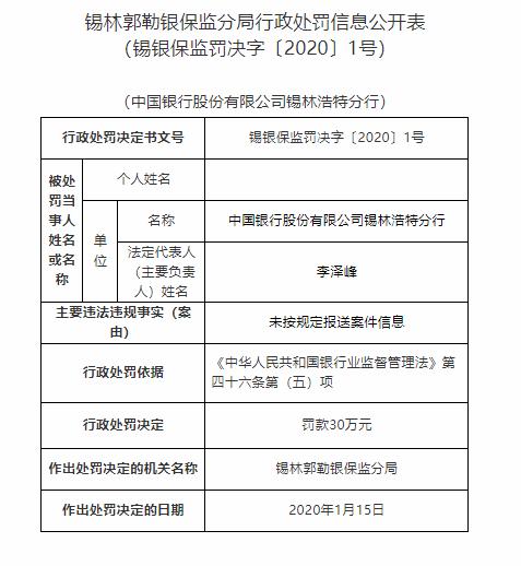 獐子岛回复问询函:海域附近企业扇贝也出现异常死亡