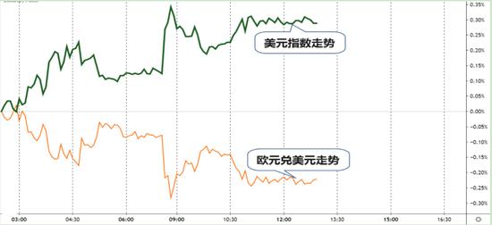 """市场分析:警惕欧央行负利率政策是""""事与愿违""""?"""