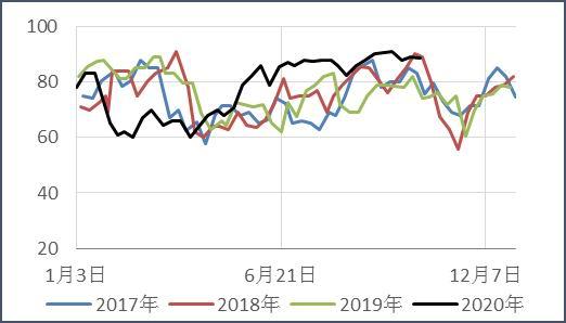 """国际制品油价迎去年内乱""""第四涨"""" 减谦一箱油多花3元"""