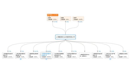 上海申鑫老板公开举报上海银行:向宝能违规放贷265亿