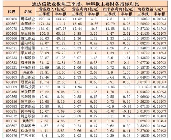 韩正:保持定力不将房地产作为短期刺激经济手段