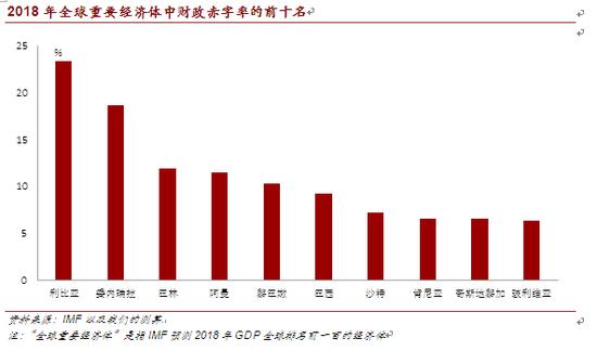 2018全球經濟_...銀美林樂觀預測2018年全球經濟 明年全球經濟十大預測2017-12-06 ...