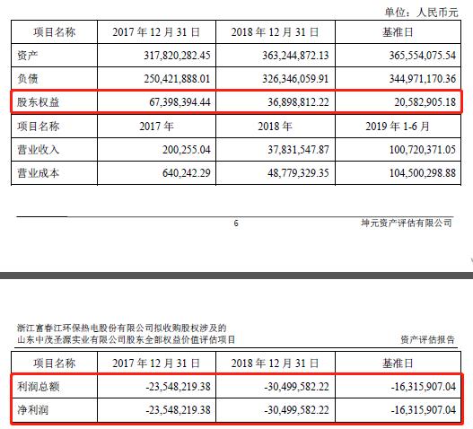 UNSIF李楠:中国跃升为世界最领先绿色金融所在地
