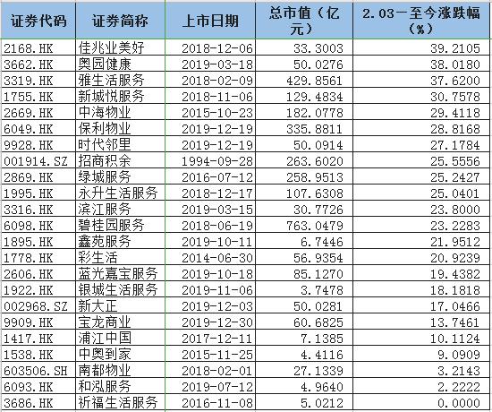 数据:春节三亚酒店均价1400元北京略有下降