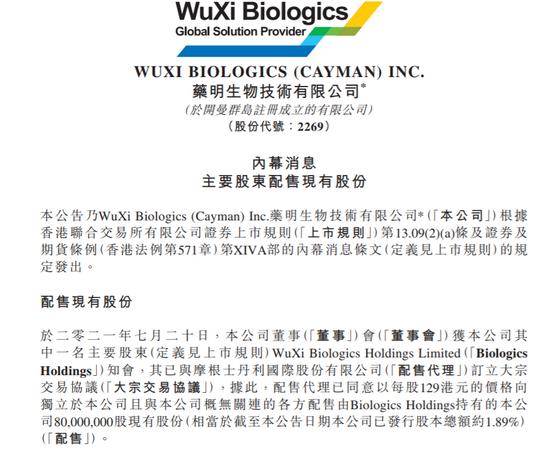 药明生物:公司主要股东配售8000万股 套现103亿港元