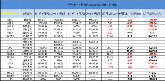 农业农村部部长:农民人均可支配收入达到14617元