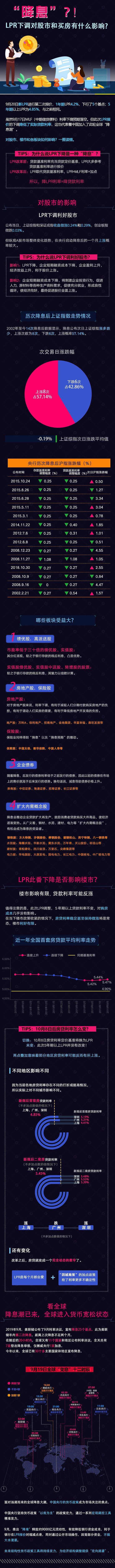 网安协调局李爱东:数字经济总量占GDP总量的32.9%