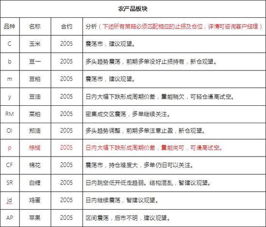 河北衡火:4200多贫穷生齿经过特岗真现暂时性失业