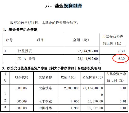 图:浦银安盛中证高股息ETF上市公告书