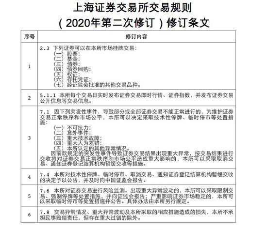 去年北京社会消费品零售总额12270.1亿比上年增7.5%