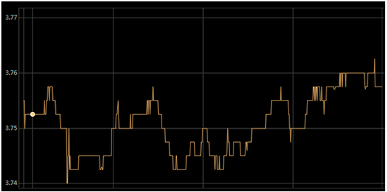 近期仍需重点关注股市债市跷跷板效应