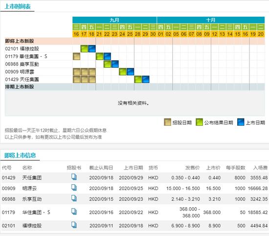 福禄控股、乐享互动结束招股:乐享互动孖展超930亿 超购532倍